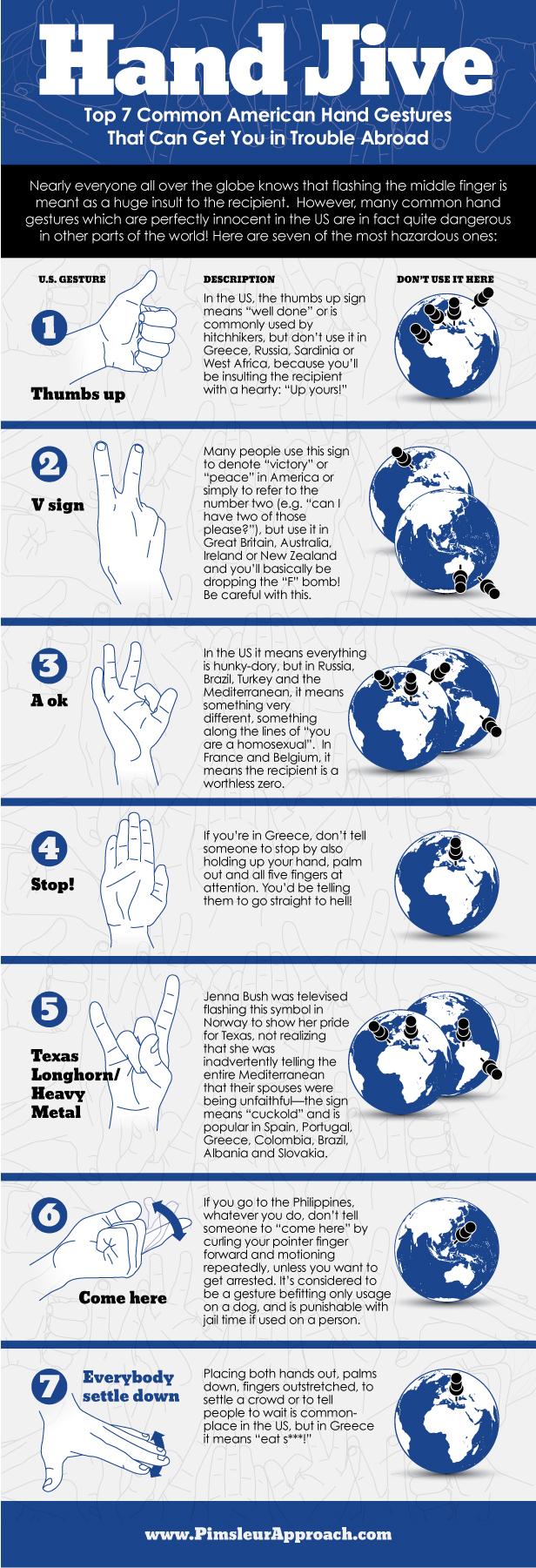 hand gestures-infographic