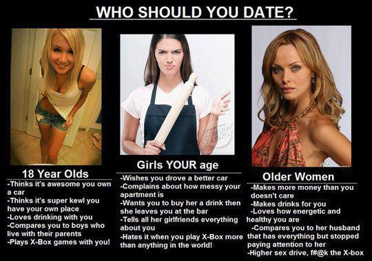 Guys - Who Should You Date