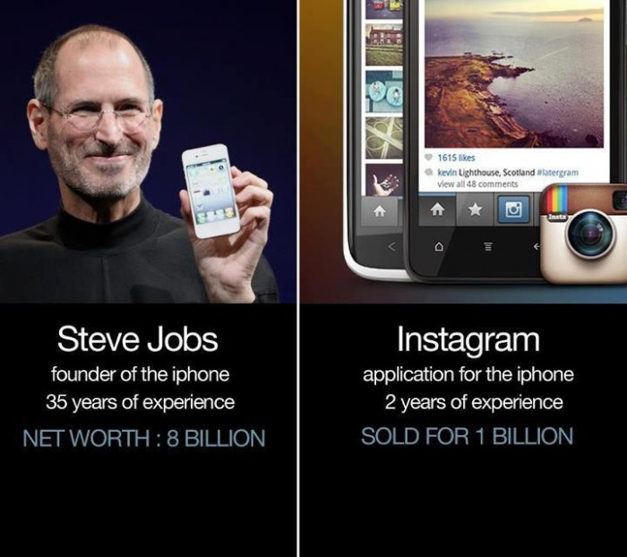 Steve Jobs vs Instagram
