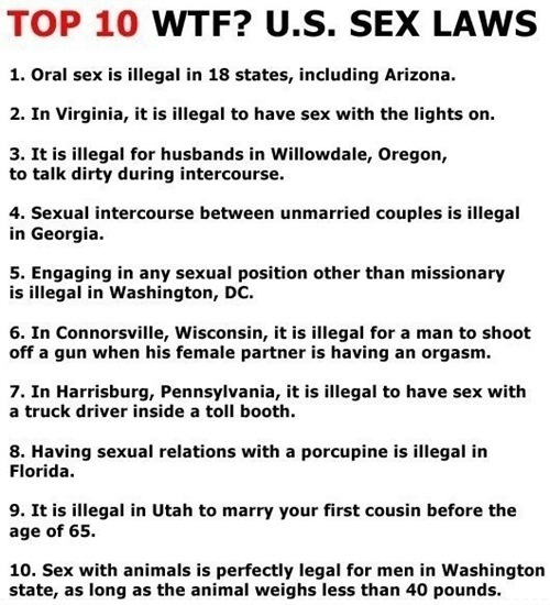 Top10USSexLaws