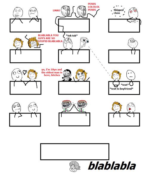 Representation of Class
