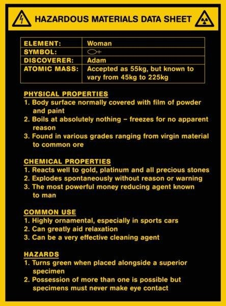 Woman - Hazardous Materials Data Sheet
