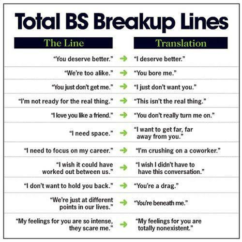 Total Breakup Lines