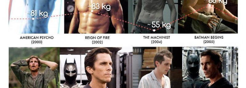 Christian Bale - The Real Performer