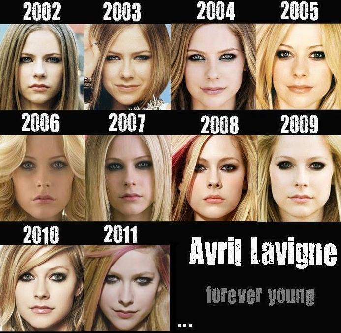 Avril Lavigne Forever Young